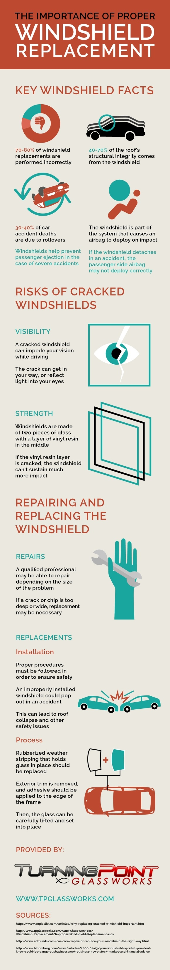 proper-windshield-replacement-infographic